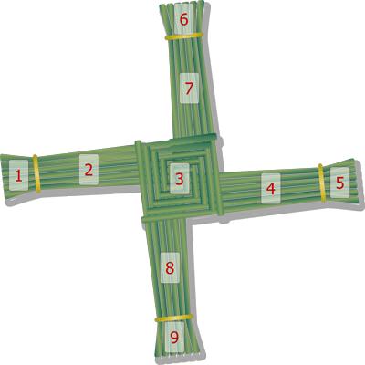 Imbolc - St. Bridget Cross